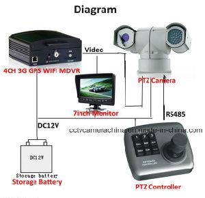30X 2.0MP 100m Vehicle IR PTZ CCTV Camera (SHJ-HD-TA) pictures & photos