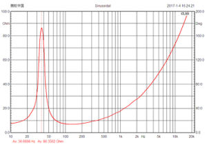 "18"" Professional Audio Loudspeaker Woofer (18LF100-4) pictures & photos"