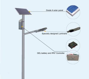 Emergency Light Solar Street Light with Factory Direct pictures & photos