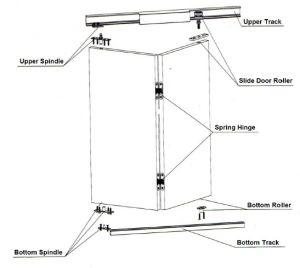 Weight Max 100kgs Folding Slidng Door Roller (F020) pictures & photos