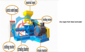 We Can Supply The Formular Fish Pellet Mill pictures & photos