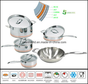 5 Ply Composites Material Cookware Set pictures & photos