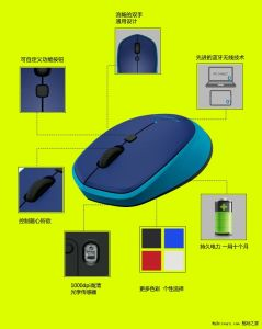 Gaming Wireless Mouse with Laser pictures & photos