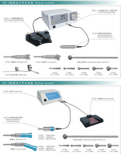 Otoscope Prices China pictures & photos