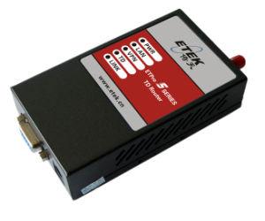 335 Wireless CDMA Router