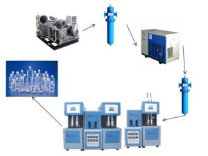 2L Semi-Automatic Pet Water Bottle Making Machine pictures & photos