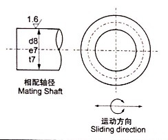 Solid- Lubricant -Inlaid Bearing (Metric Size) pictures & photos
