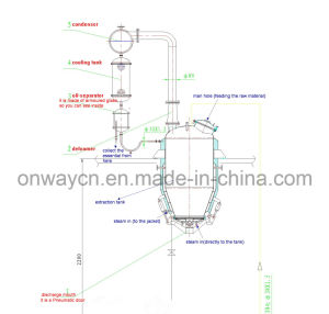 Tq High Efficient Flower Oil Perfume Oil Essential Oil Distillation Equipment pictures & photos