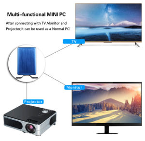 Supporting WiFi /Bluetooth Quad Core Mini PC (JFTC3735FW) pictures & photos