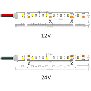 Osram 3014 120LEDs/M 19.2W/M CRI 90 24V IP20 LED Strip pictures & photos