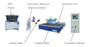 CNC Waterjet Machine, Cutting Machine (SQ3020) pictures & photos