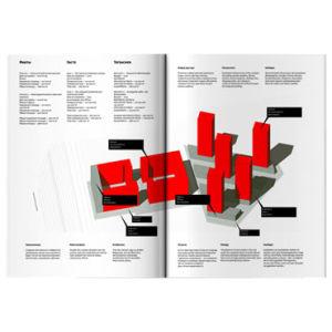 Magazine & Magazine Printing