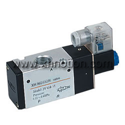 Pneumatic Air Directional Control Valve pictures & photos