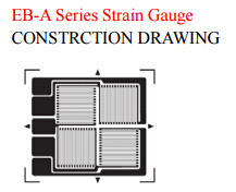 Four Sensitive Grids Full Bridge Strain Gauge pictures & photos