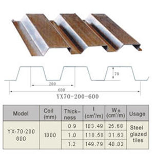 Floor Decking Sheet for Roof pictures & photos
