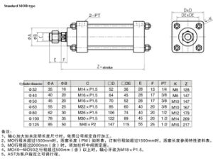 Hydraulic Oil Cylinder Mob63X100 Light Tie Rod Hydraulic Cylinder with Fa Front Flange pictures & photos