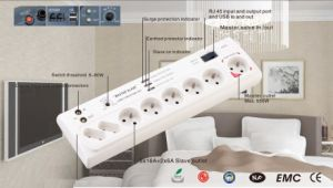 8 Outlets Power Strip, Power Socket with Surge Protector and Earthed Protector (GGFMB06) pictures & photos