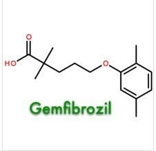 (Gemfibrozil) CAS: 25812-30-0 Gemfibrozil Used in Hyperlipemia pictures & photos