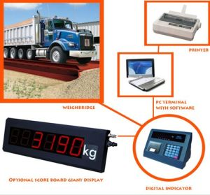 3m*22m Weighbridge for Heavy Duty Truck pictures & photos