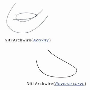 Orthodontic Round Reverse Curve Archwire pictures & photos