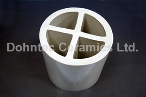 Ceramic Cross Partition Ring Coated with Glaze