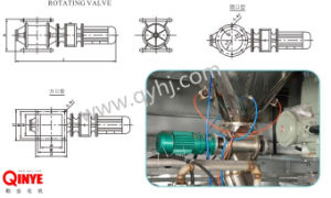 Rotating Valve pictures & photos