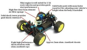 Hsp Toys 1: 16 Scale 2.4GHz RC Car Gas Powered Nitro Car pictures & photos