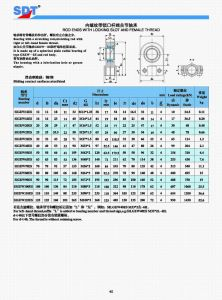 (Series SIQG...ES / GIHN-K...LO / SIGEW...ES) Hydraulic Rod Ends pictures & photos