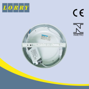 LED Surfaced Mounted Robust Panel Light Plrs06 pictures & photos