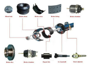 Sinotruck HOWO Faw Shacman Brake Truck Spare Parts pictures & photos