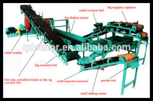 Eenor Waste Tire Recycling Rubber Powder Machine pictures & photos