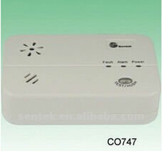 Co Detector Carbon Monoxide Detector pictures & photos