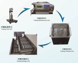 High Speed Tablet Press Machine Gzpl410 pictures & photos