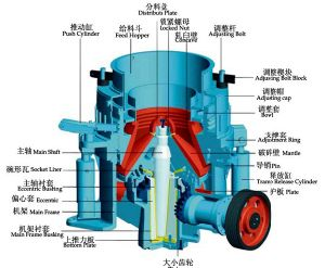 Standard Head Symons Rock Stone Cone Crusher with High Quality pictures & photos