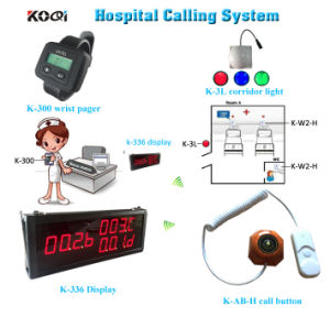 Most Popular Hospital Equipment K-336+300+3L+K-Ab-H Nurse Call Light Systems pictures & photos