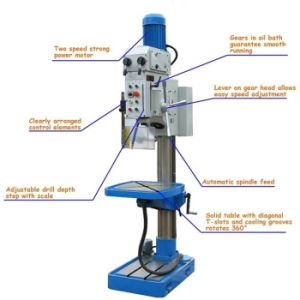 Vertical Round Column Drilling Machine (Z5040E) pictures & photos