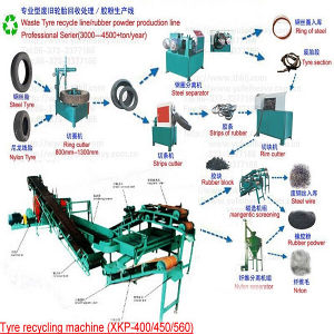 Rubber Powder Produciton Line From Tire Recycling Equipment pictures & photos