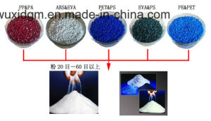 Pulverizer Increase Value of Your Materials pictures & photos