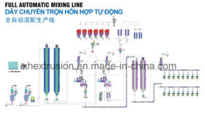 Full Automatic Mixing Line