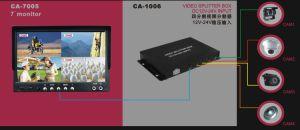 Video Quad Splitter Box (CA-1006) pictures & photos
