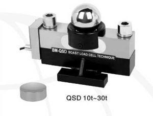 Digital Load Cell (QSD)