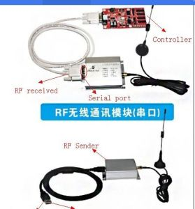 LED Control System Remote Control System Wireless Controller