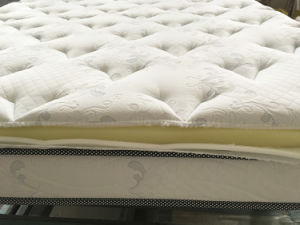 Memory Foam & Foam Encased Pocket Spring Mattress Roll Packed in a Box pictures & photos