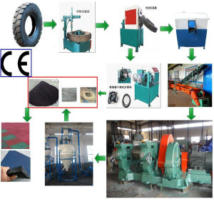 Waste Tire Recycling Machine Rubber Powder Production Line pictures & photos
