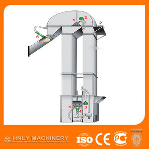 DTG Series Grain Conveying Machine Bucket Elevator pictures & photos