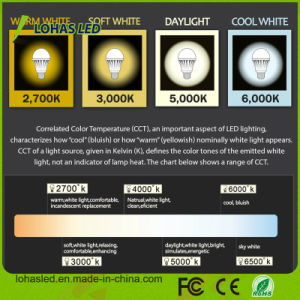 2017 China Supplier Aluminum PC LED Bulb Light Ce RoHS Energy Saving LED Bulb Light High Power 3W 5W 7W 9W 12W 15W SMD LED Bulb pictures & photos