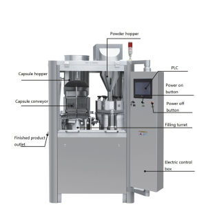 Njp Caspule Filling Machine for Capsule/Powder/Pulvis/ Eyedrops/ Oral Solution/Oral Liquid pictures & photos
