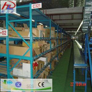 Warehouse Storage Pallet Flow Rack pictures & photos