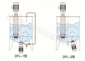 Dfl Dispersing Emulsifier Installed at The Bottom pictures & photos