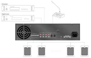 Public Address 3u Power Amplifier Se-800 Series pictures & photos